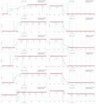 Samsung JU7100 Response Time Chart