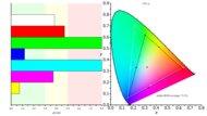 ViewSonic XG2402 Color Gamut ARGB Picture