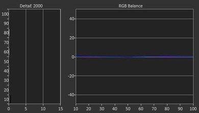 Samsung J5500 Post Calibration Picture