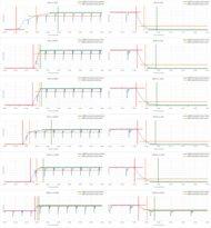 TCL 8 Series 2019/Q825 QLED Response Time Chart