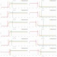 Vizio P Series Quantum X 2019 Response Time Chart