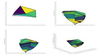 MSI Optix G27CQ4 Adobe RGB Color Volume ITP Picture