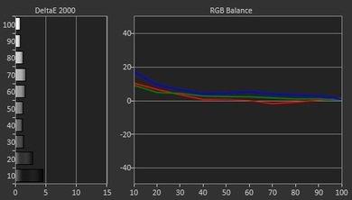LG UF7600 Pre Calibration Picture