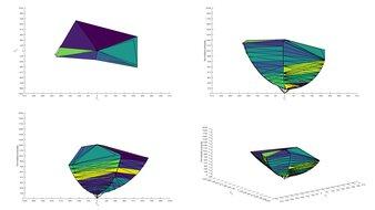 Gigabyte AORUS FI32U sRGB Color Volume ITP Picture