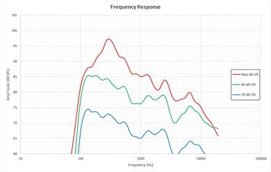 LG UJ6300 Frequency Response Picture