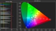 LG NANO90 2021 Color Gamut Rec.2020 Picture