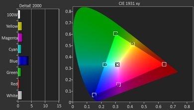 LG UF7600 Pre Color Picture