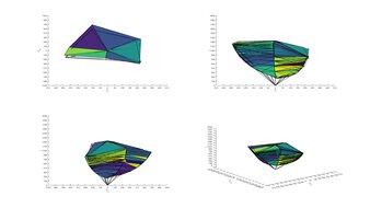 BenQ EX2780Q Adobe RGB Color Volume ITP Picture