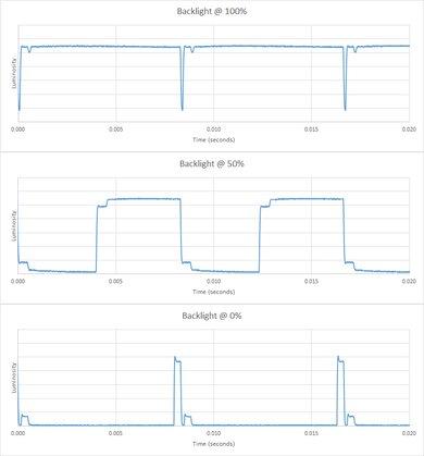 Vizio D Series 4k 2016 Backlight Picture