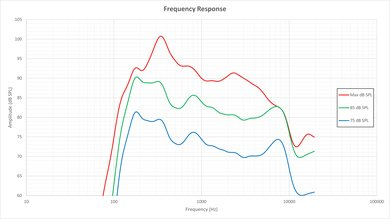 Samsung JU6400 Frequency Response Picture