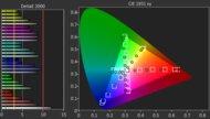 LG NANO90 2021 Pre Color Picture