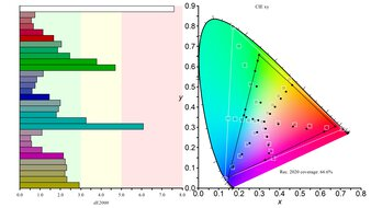 MSI Optix MAG273R Color Gamut Rec.2020 Picture