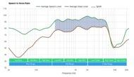 JBL CLUB PRO+ TWS True Wireless SpNR