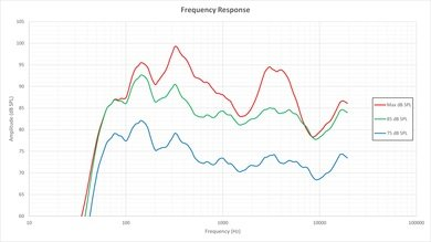 Samsung JS9500 Frequency Response Picture