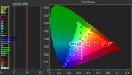 Sony X950H Pre Color Picture