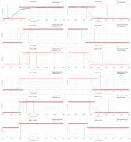 Vizio D Series 4k 2016 Response Time Chart