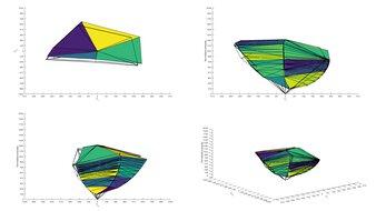 Dell S3222DGM Adobe RGB Color Volume ITP Picture