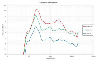 Samsung KU7500 Frequency Response Picture