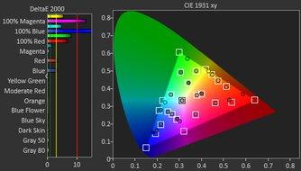 MSI Optix MAG161V Post Color Picture