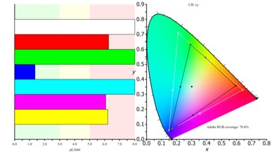 ASUS VG245H Color Gamut ARGB Picture