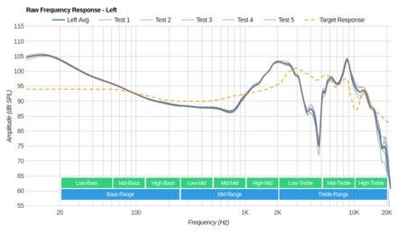 Parrot Zik 2/Zik 2.0 Wireless Raw FR L