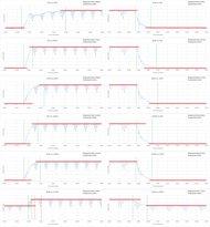Samsung JS8500 Response Time Chart