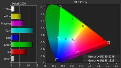 Hisense H8C Color Gamut DCI-P3 Picture