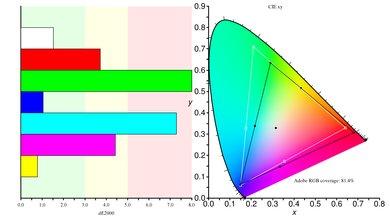 MSI Optix MPG27CQ Color Gamut ARGB Picture