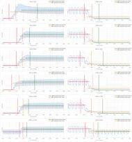 Samsung Q60/Q60A QLED Response Time Chart