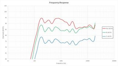 Vizio E Series 4k 2016 Frequency Response Picture