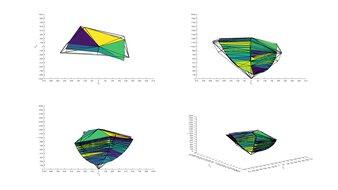 ASUS  TUF VG27VQ Adobe RGB Color Volume ITP Picture