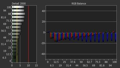 MSI Optix G27C Pre Calibration Picture
