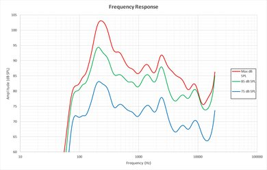 Samsung KU6500 Frequency Response Picture