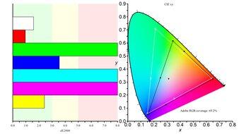 Lenovo Q27q-10 Color Gamut ARGB Picture