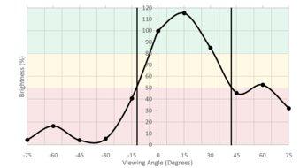 Acer GN246HL Bbid Vertical Brightness Picture