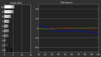 TCL FS3800 Pre Calibration Picture
