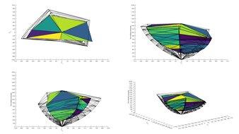 Gigabyte M27Q 2020 Color Volume ITP Picture