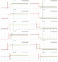 Vizio M Series Quantum 2019 Response Time Chart