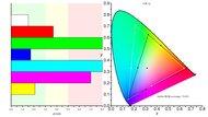 Dell U4919DW Color Gamut ARGB Picture