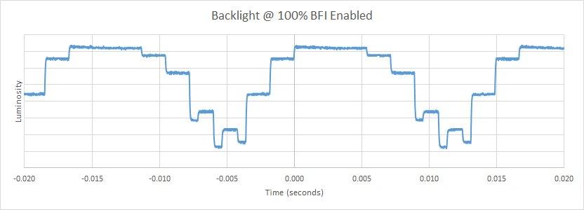 Vizio E Series 1080p 2016 BFI Frequency Picture