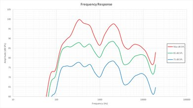 Vizio P Series 2016 Frequency Response Picture