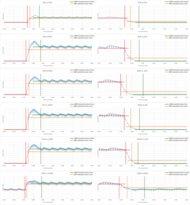 LG NANO99 8k Response Time Chart