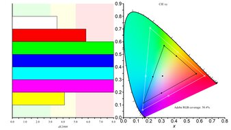 Lepow Z1 Color Gamut ARGB Picture
