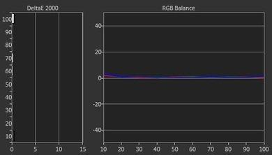 Samsung JS9000 Post Calibration Picture