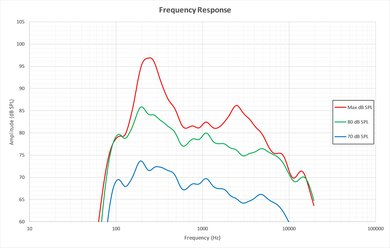 Samsung MU6300 Frequency Response Picture