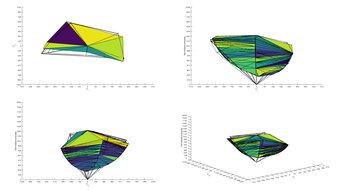Dell UltraSharp U2721DE Adobe RGB Color Volume ITP Picture