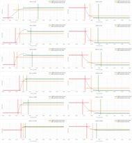 Samsung Q50/Q50R QLED Response Time Chart