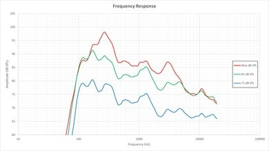 LG LF6100 Frequency Response Picture