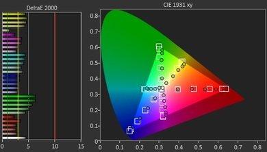 Samsung Q8FN Pre Color Picture