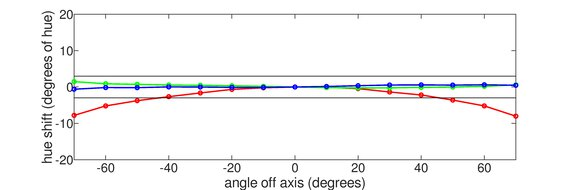 MSI Optix MAG273R Vertical Hue Graph